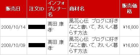 風花心伝.2